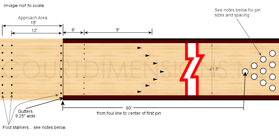 bowling lane dimensions \u0026 measurements Dale City Bowling Alley Diagram