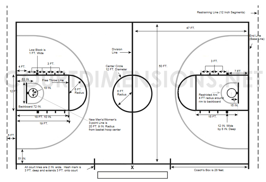 High school gym floor dimensions for Basketball gym floor plan