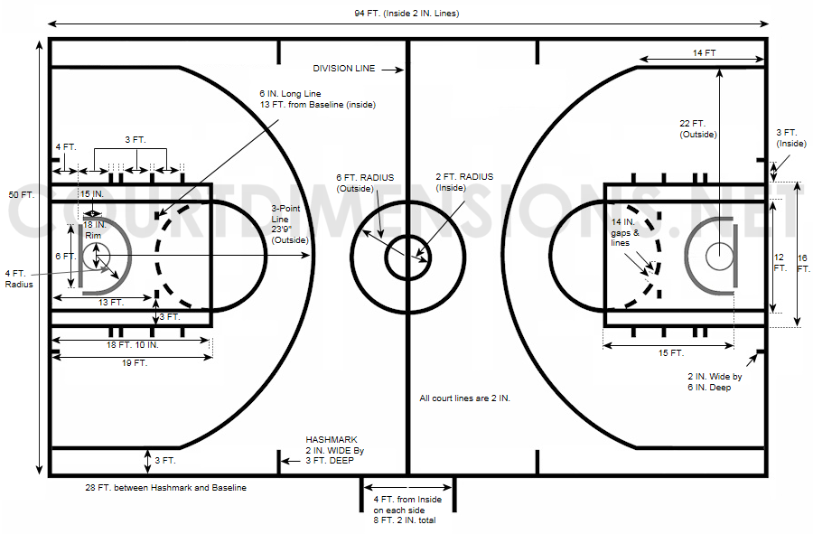 Image gallery high school gym dimensions for Basketball court plan