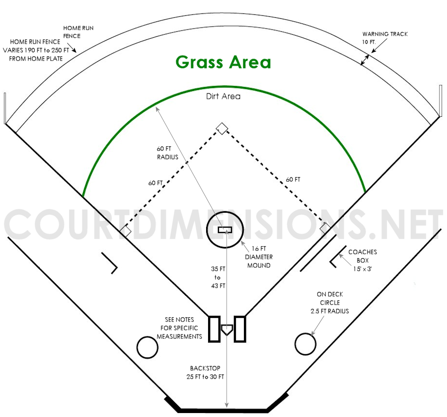 Softball Field Dimensions