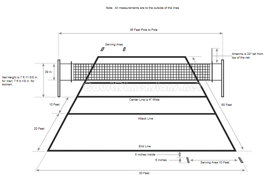 Volleyball Court Dimensions & Measurements